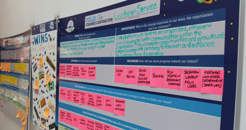 A close-up of a completed Change Canvas